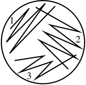 Abbildung 3-Ösen-Ausstrich